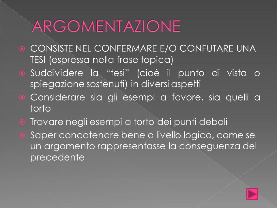 ARGOMENTAZIONE CONSISTE NEL CONFERMARE E/O CONFUTARE UNA TESI (espressa nella frase topica)