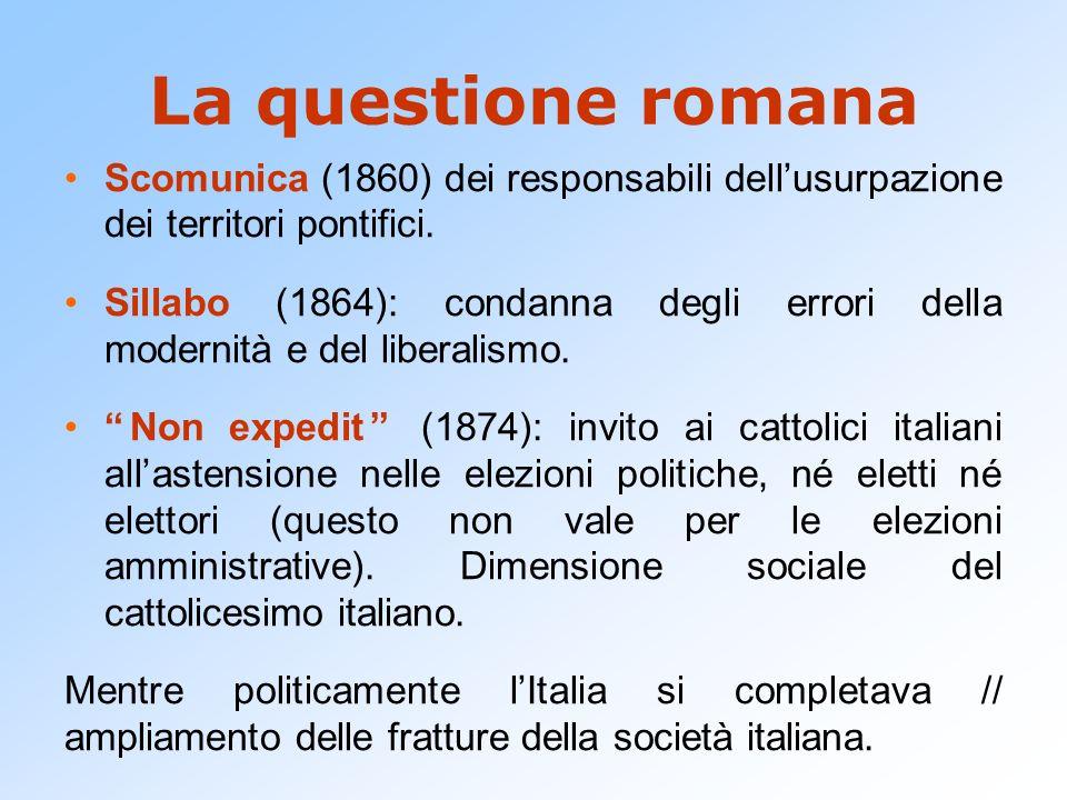 La questione romana Scomunica (1860) dei responsabili dell'usurpazione dei territori pontifici.