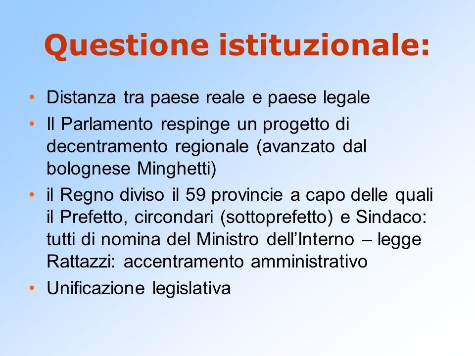 Questione istituzionale: