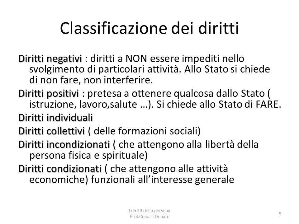 Classificazione dei diritti