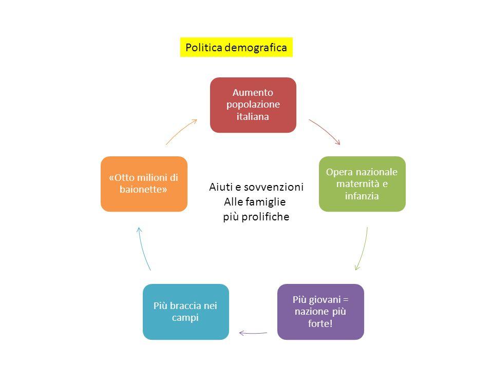 Politica demografica Aiuti e sovvenzioni Alle famiglie più prolifiche