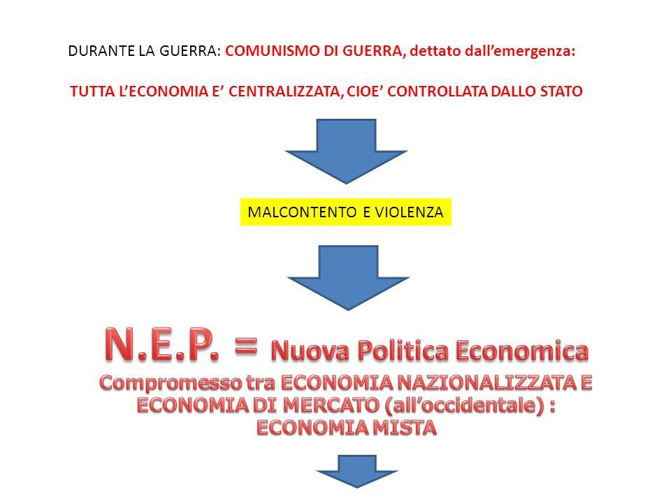 N.E.P. = Nuova Politica Economica
