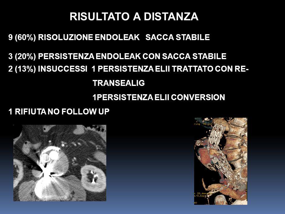 RISULTATO A DISTANZA 9 (60%) RISOLUZIONE ENDOLEAK SACCA STABILE