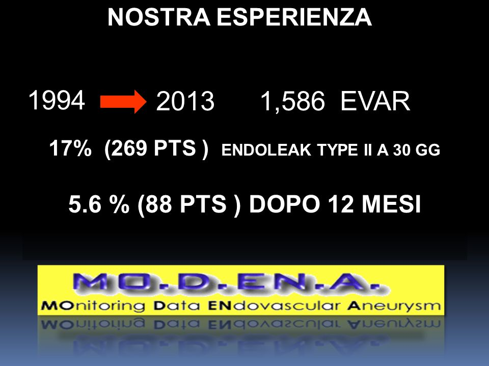 17% (269 PTS ) ENDOLEAK TYPE II A 30 GG