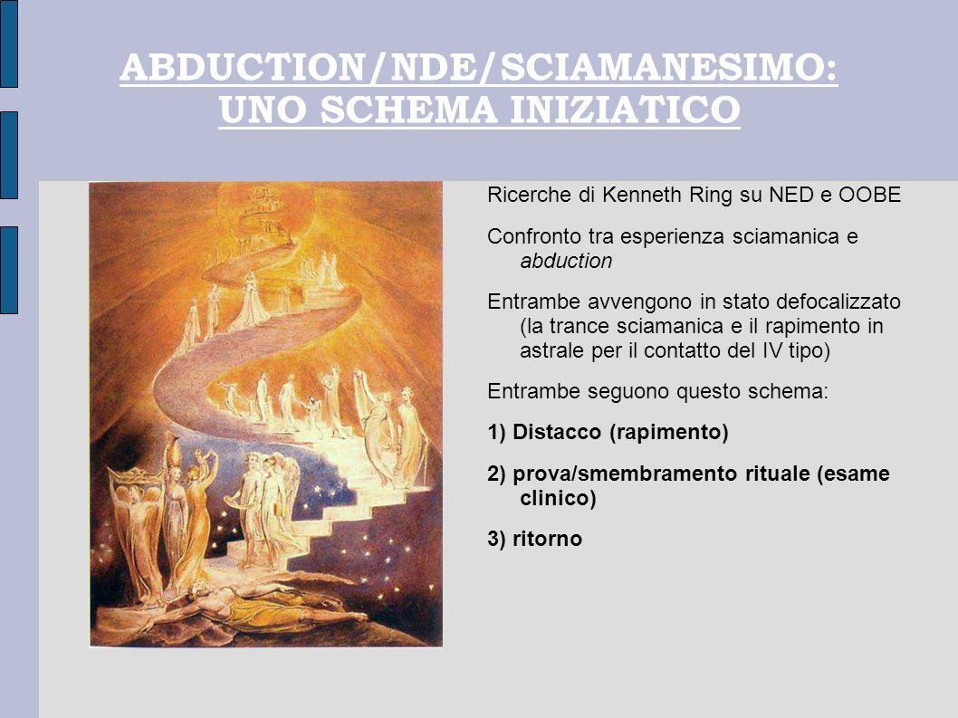 ABDUCTION/NDE/SCIAMANESIMO: UNO SCHEMA INIZIATICO
