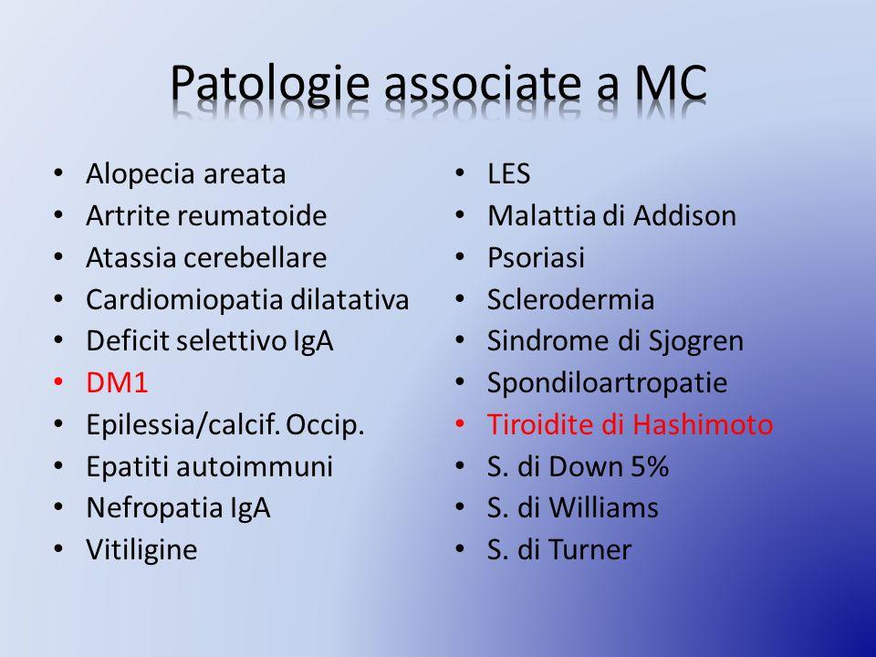 Patologie associate a MC