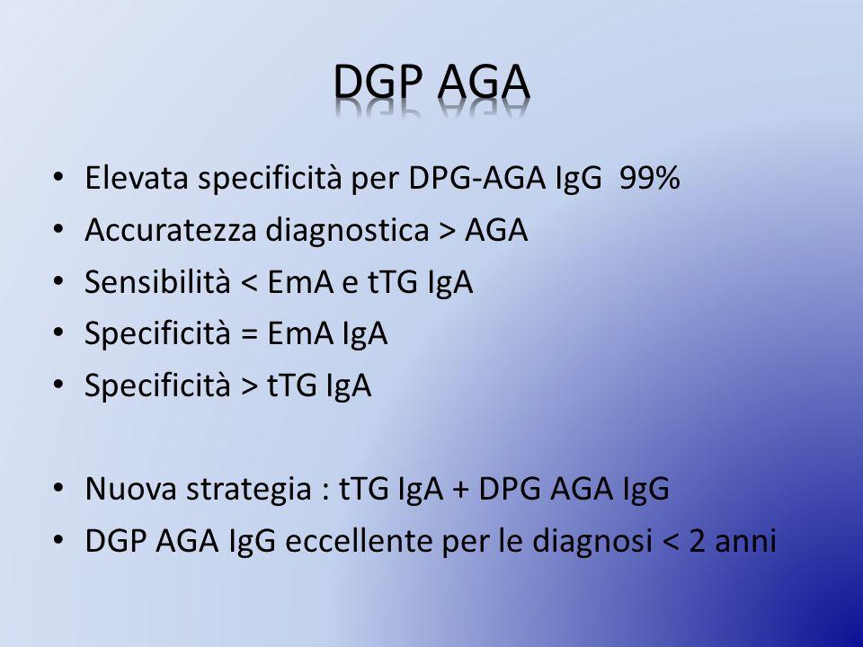 DGP AGA Elevata specificità per DPG-AGA IgG 99%