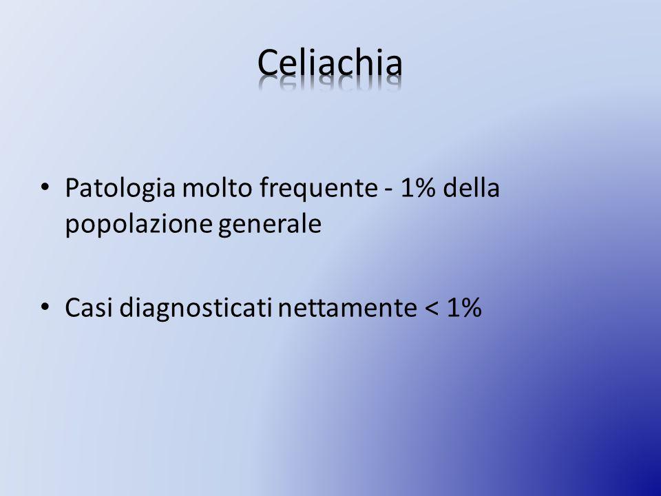 Celiachia Patologia molto frequente - 1% della popolazione generale