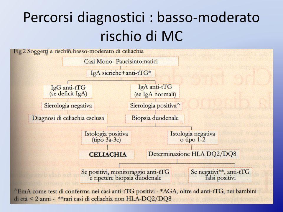 Percorsi diagnostici : basso-moderato rischio di MC