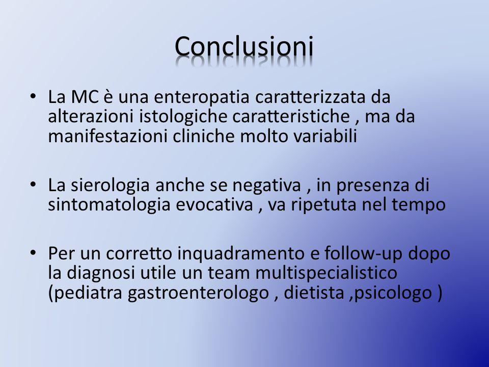 Conclusioni La MC è una enteropatia caratterizzata da alterazioni istologiche caratteristiche , ma da manifestazioni cliniche molto variabili.