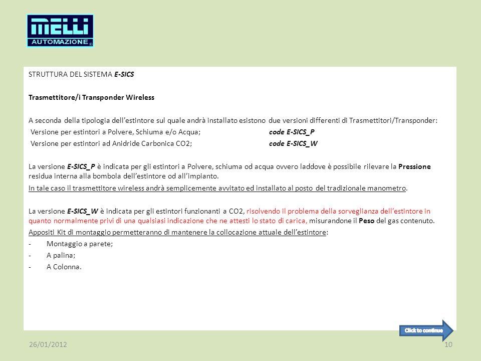 STRUTTURA DEL SISTEMA E-SICS Trasmettitore/i Transponder Wireless