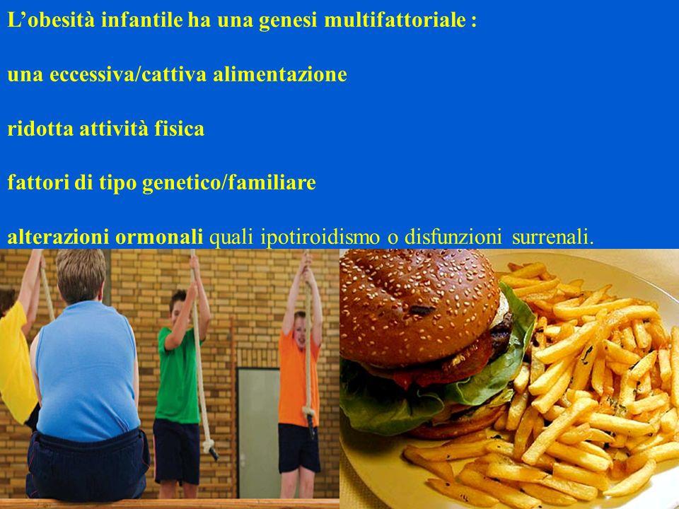 L'obesità infantile ha una genesi multifattoriale :