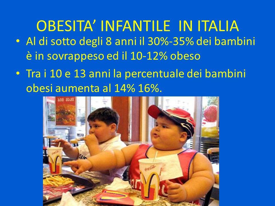 OBESITA' INFANTILE IN ITALIA