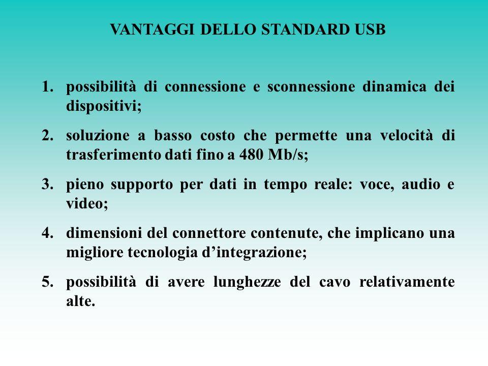 VANTAGGI DELLO STANDARD USB