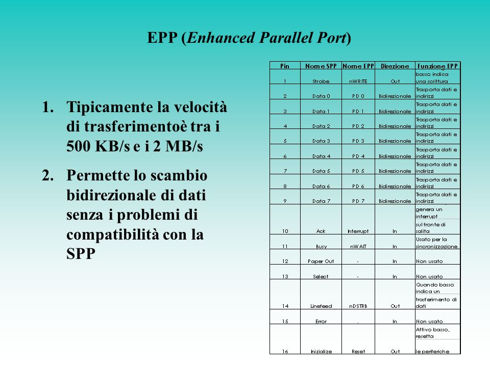EPP (Enhanced Parallel Port)