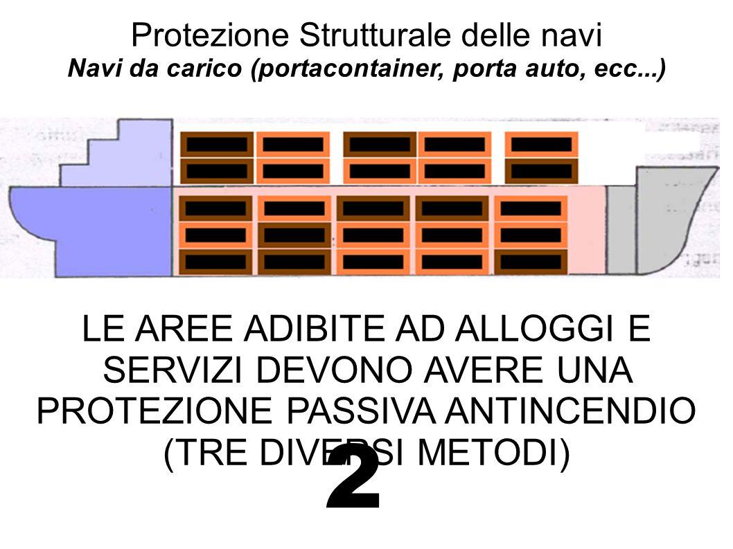 Navi da carico (portacontainer, porta auto, ecc...)