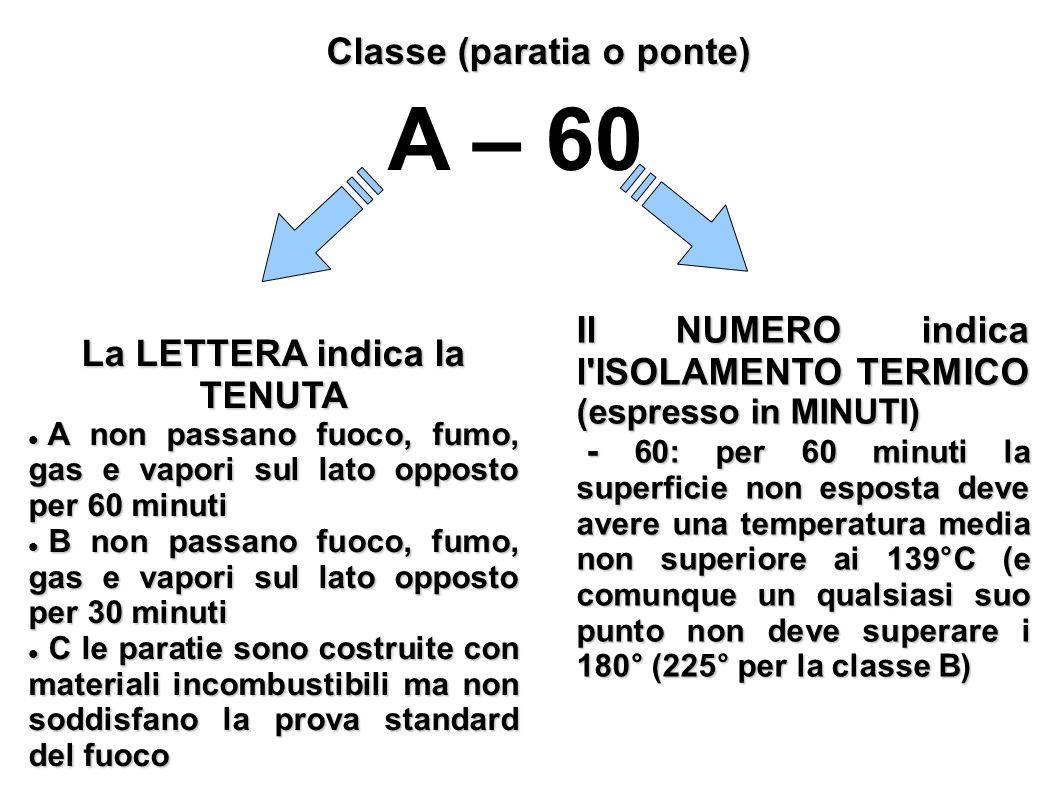Classe (paratia o ponte) La LETTERA indica la TENUTA