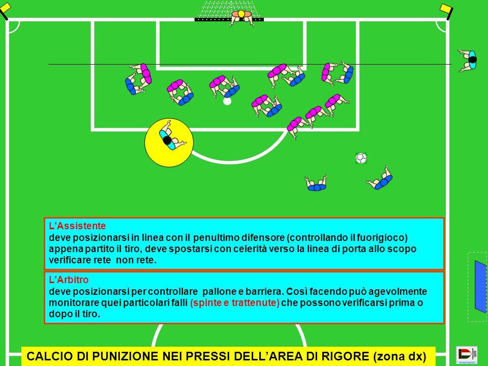 CALCIO DI PUNIZIONE NEI PRESSI DELL'AREA DI RIGORE (zona dx)