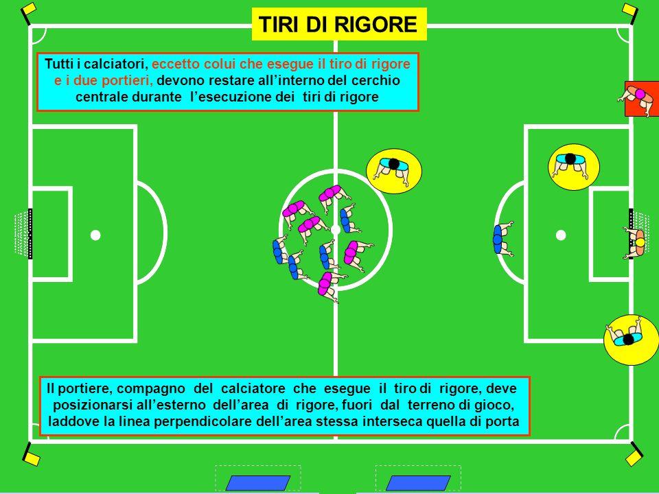 TIRI DI RIGORE
