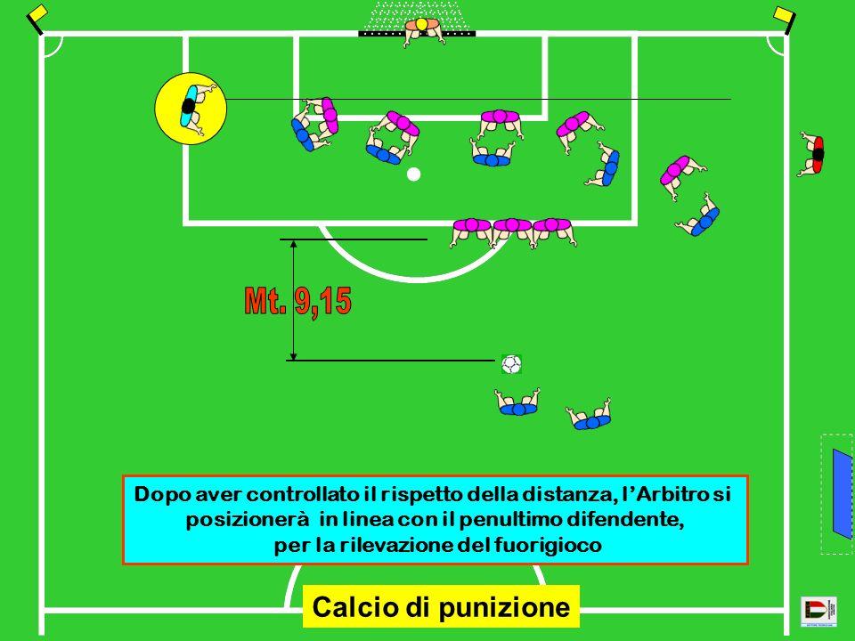 Mt. 9,15 Dopo aver controllato il rispetto della distanza, l'Arbitro si. posizionerà in linea con il penultimo difendente,