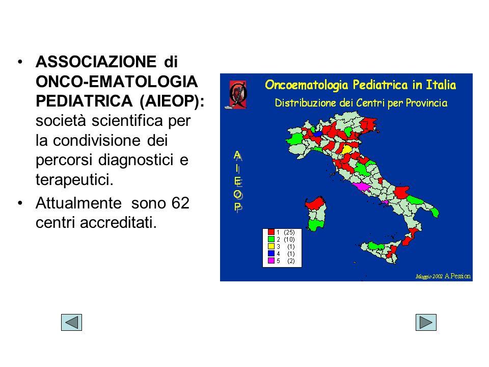 ASSOCIAZIONE di ONCO-EMATOLOGIA PEDIATRICA (AIEOP): società scientifica per la condivisione dei percorsi diagnostici e terapeutici.