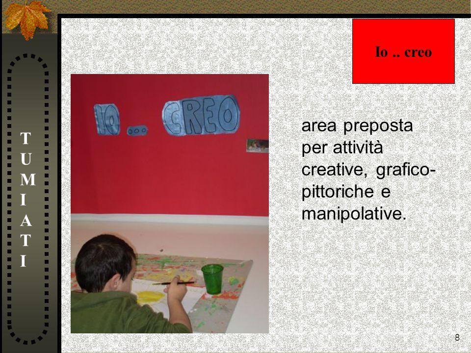 Io .. creo TUMIATI area preposta per attività creative, grafico-pittoriche e manipolative.