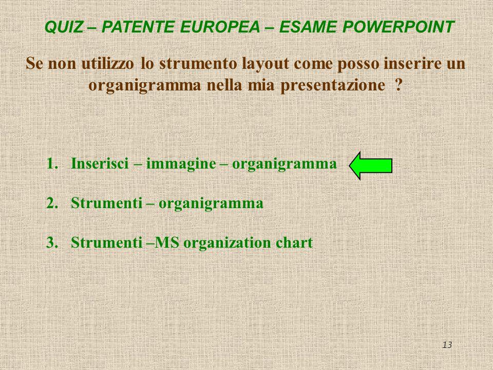 Se non utilizzo lo strumento layout come posso inserire un organigramma nella mia presentazione