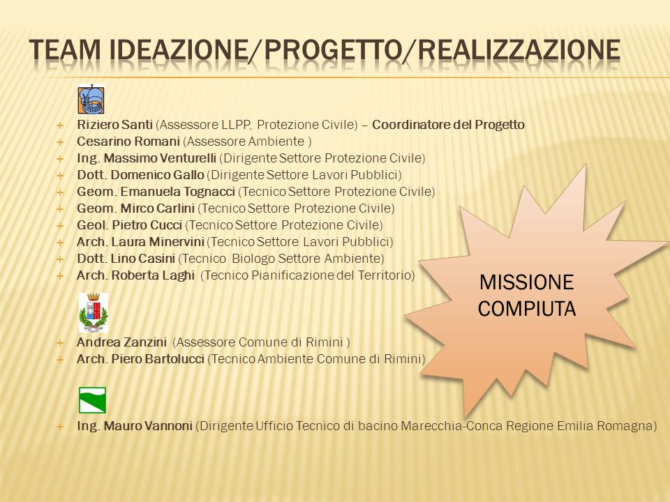 team IDEAZIONE/PROGETTO/REALIZZAZIONE