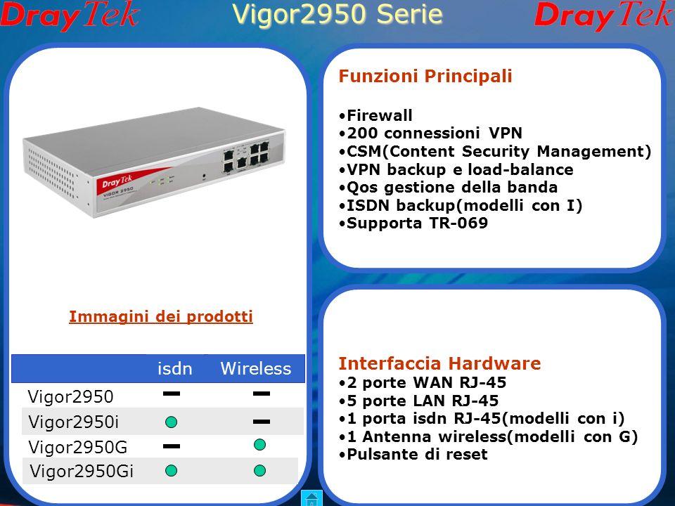 Vigor2950 Serie Funzioni Principali Interfaccia Hardware isdn Wireless