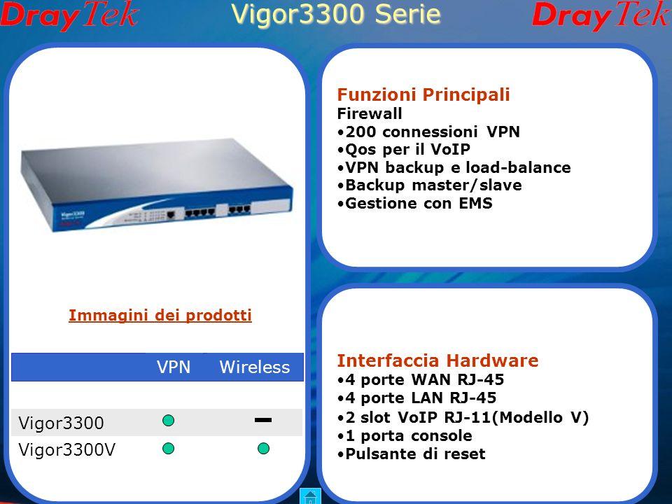 Vigor3300 Serie Funzioni Principali Interfaccia Hardware VPN Wireless