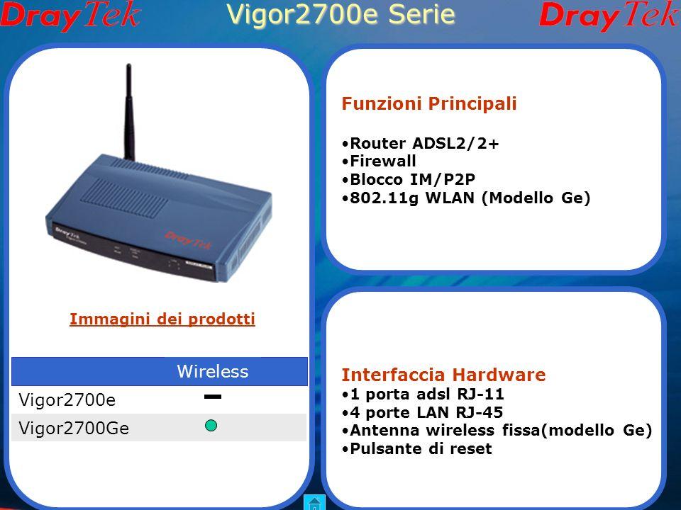 Vigor2700e Serie Funzioni Principali Interfaccia Hardware Wireless