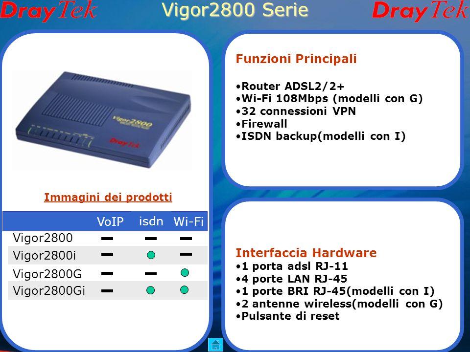 Vigor2800 Serie Funzioni Principali Interfaccia Hardware VoIP isdn