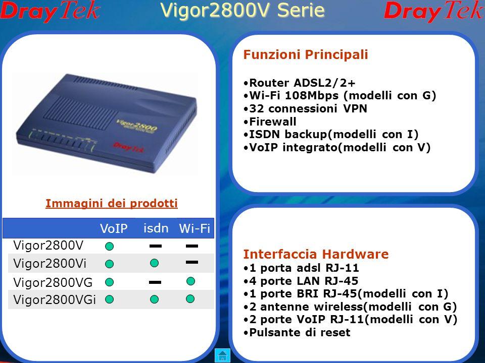 Vigor2800V Serie Funzioni Principali Interfaccia Hardware VoIP isdn