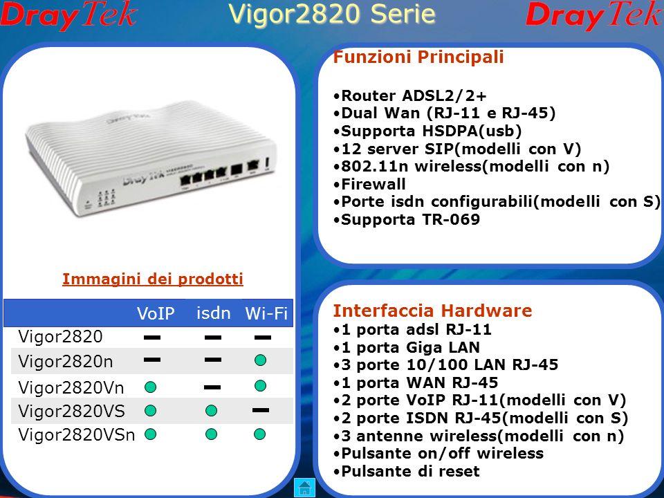 Vigor2820 Serie Funzioni Principali Interfaccia Hardware VoIP isdn