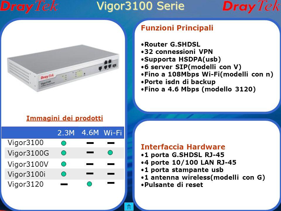 Vigor3100 Serie Funzioni Principali Interfaccia Hardware 2.3M 4.6M