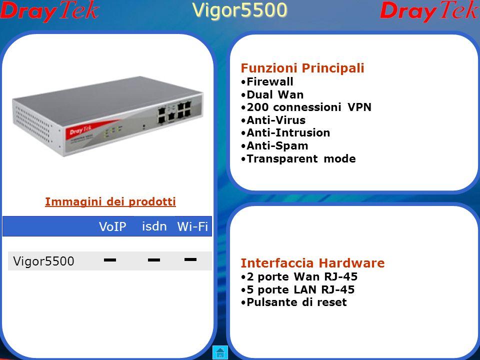 Vigor5500 Funzioni Principali Interfaccia Hardware VoIP isdn Wi-Fi