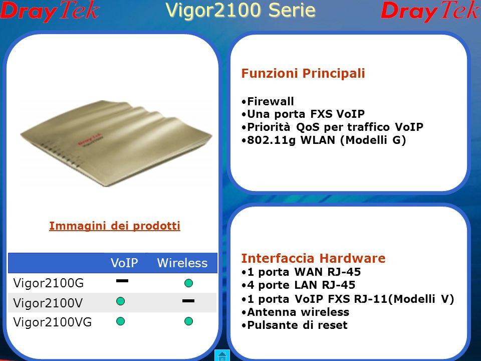 Vigor2100 Serie Funzioni Principali Interfaccia Hardware VoIP Wireless