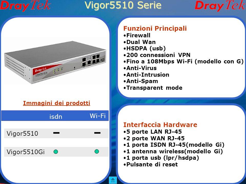 Vigor5510 Serie Funzioni Principali isdn Wi-Fi Interfaccia Hardware