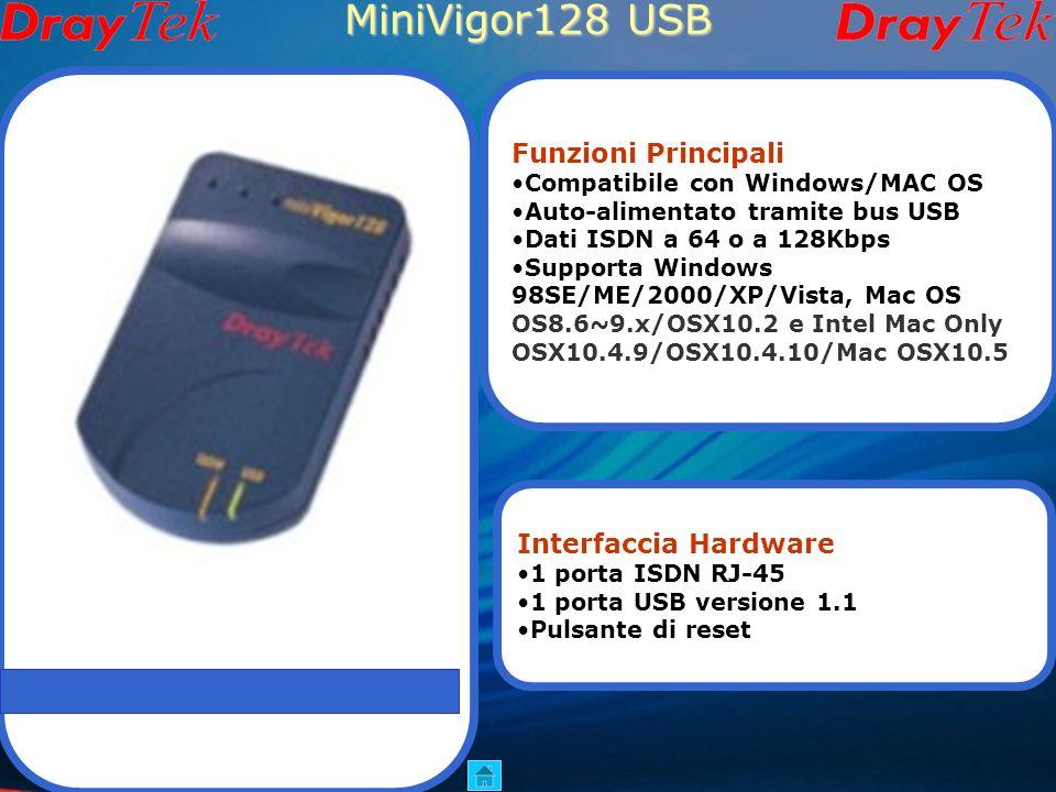 MiniVigor128 USB Funzioni Principali Interfaccia Hardware