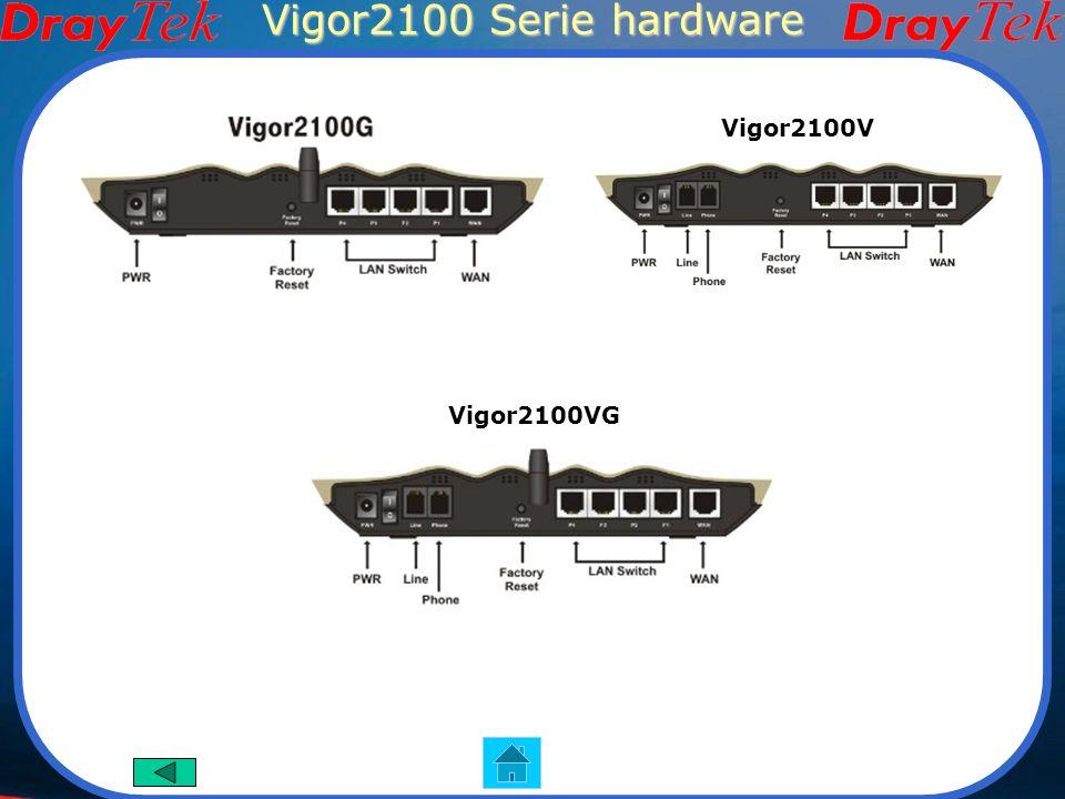 Vigor2100 Serie hardware Vigor2100V Vigor2100VG