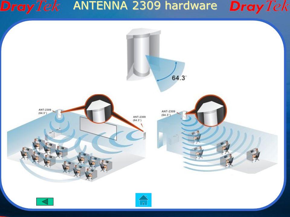 ANTENNA 2309 hardware