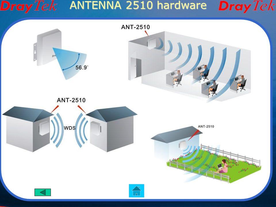 ANTENNA 2510 hardware