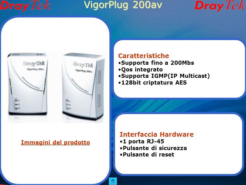 VigorPlug 200av Caratteristiche Interfaccia Hardware