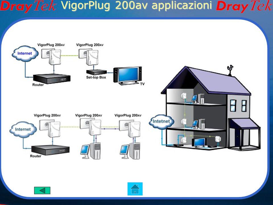 VigorPlug 200av applicazioni