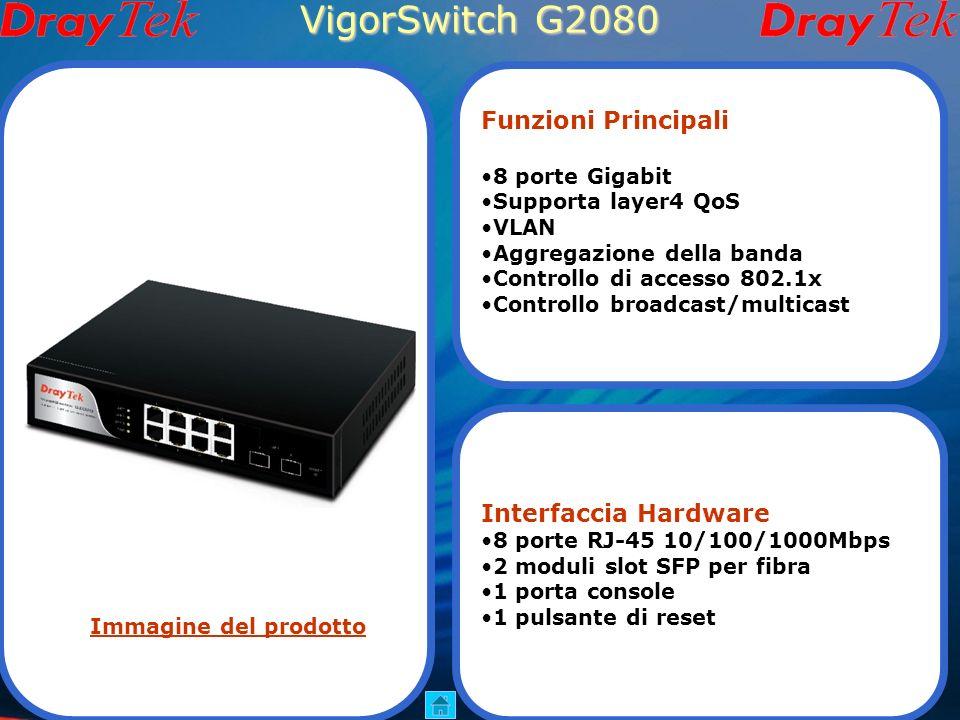VigorSwitch G2080 Funzioni Principali Interfaccia Hardware