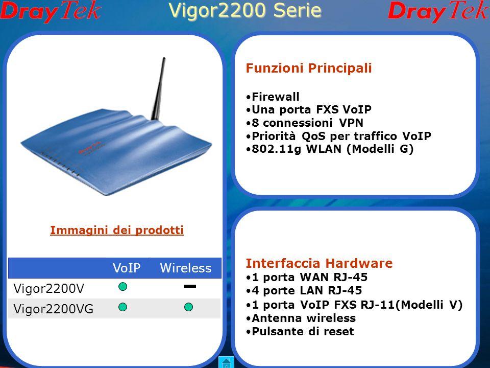 Vigor2200 Serie Funzioni Principali Interfaccia Hardware VoIP Wireless