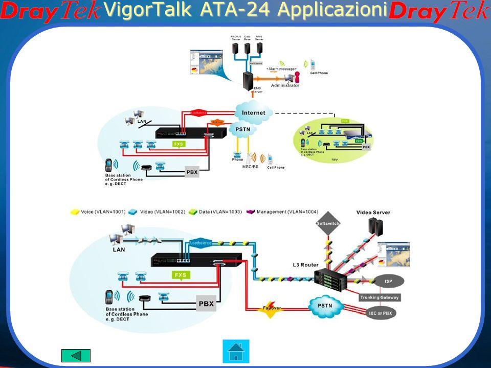VigorTalk ATA-24 Applicazioni