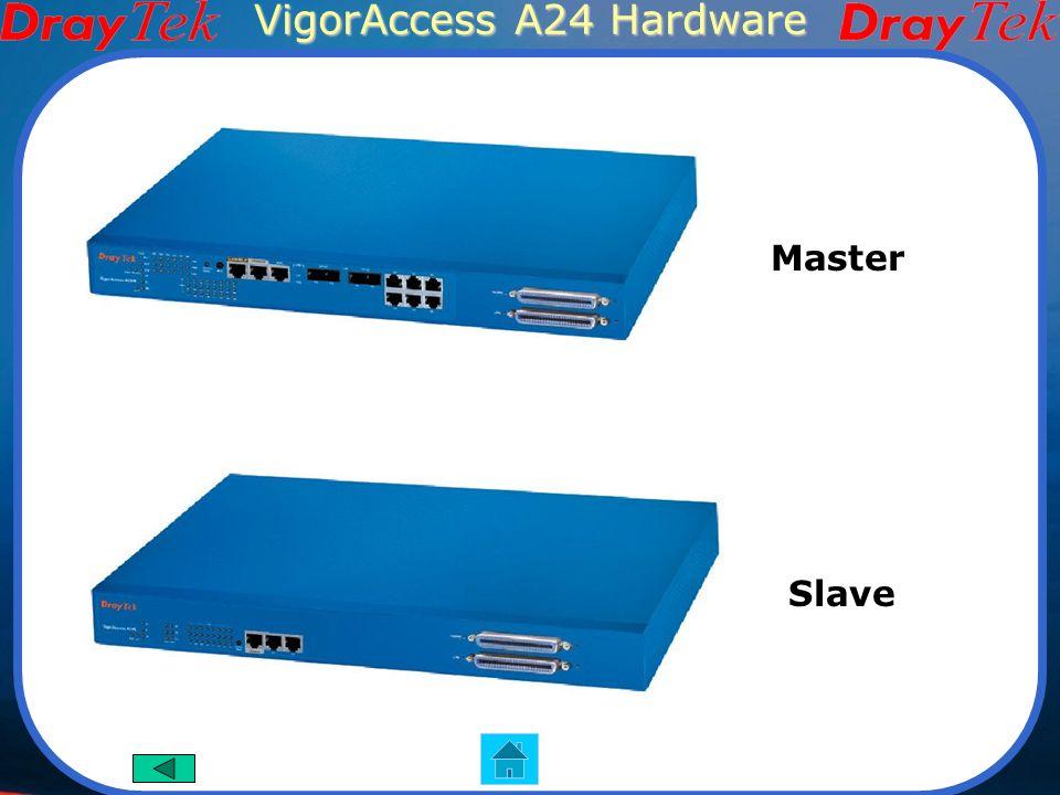 VigorAccess A24 Hardware