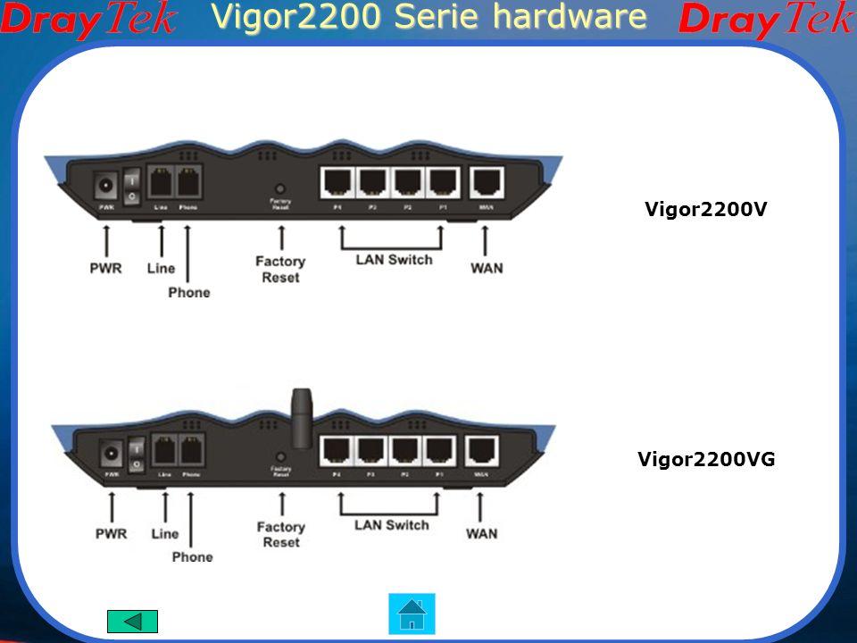 Vigor2200 Serie hardware Vigor2200V Vigor2200VG