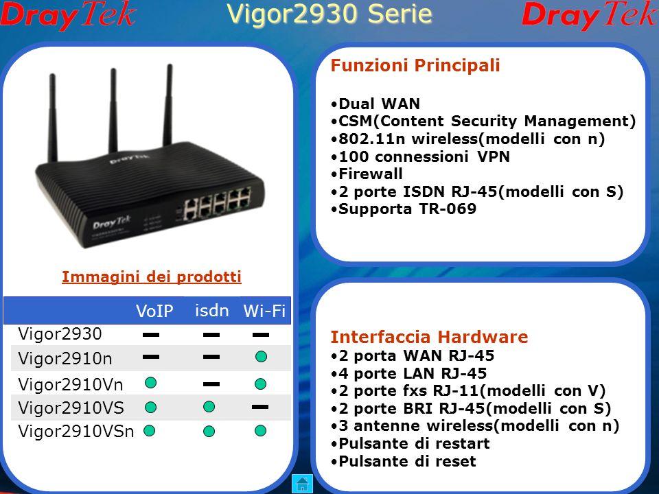 Vigor2930 Serie Funzioni Principali Interfaccia Hardware VoIP isdn